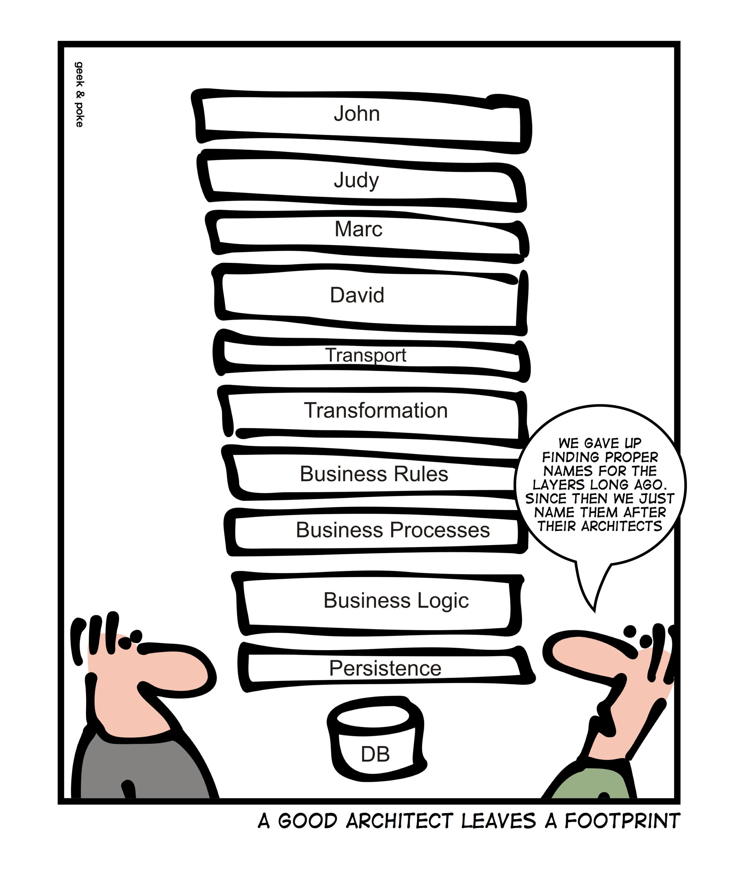 Enterprise Architecture Footprints Humor