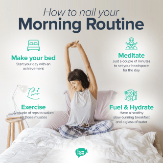 Image of a morning routine for Content Marketing