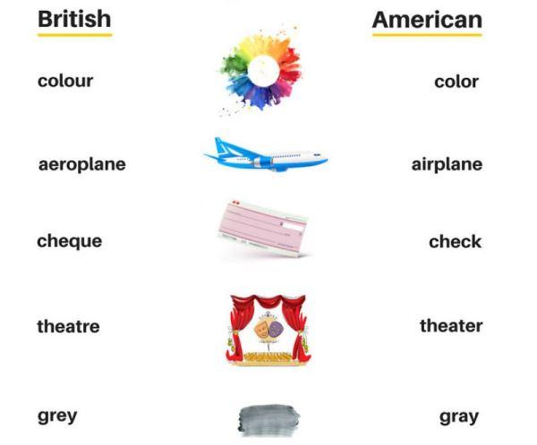apprendre_anglais_differences_etats_unis_angleterre_lec