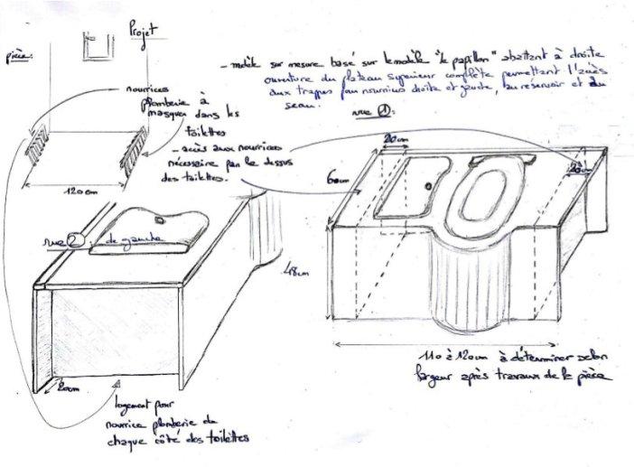 Schéma de fabrication de toilette sèche sur mesure