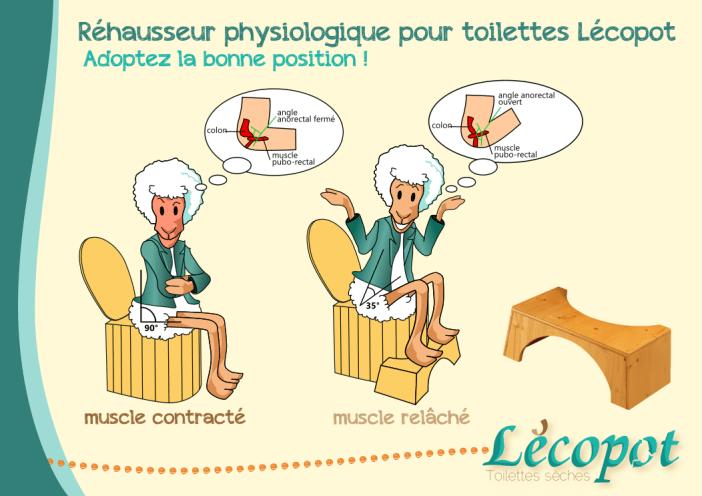 Tabouret physiologique pour toilettes sèches