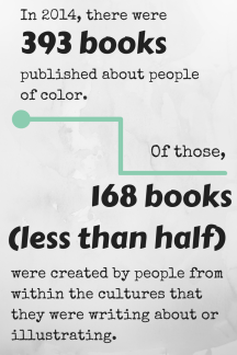 2014 Stats: Books by or about people of color