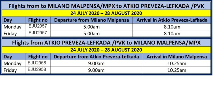 Flights from Milano Malpensa to Atkio Preveza Summer 2020 Easyjet