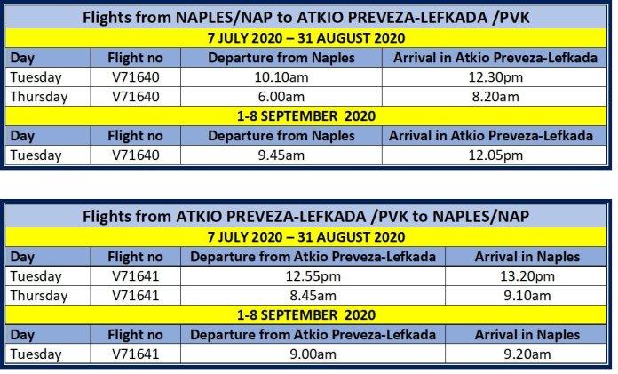 Volotea Naples to Atkio Preveza & return
