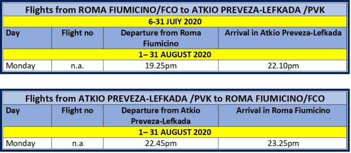 Vueling Roma to Atkio Preveza & return August 2020