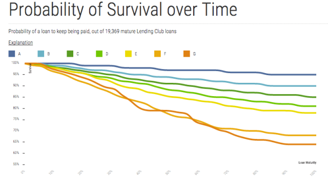 Survival_probability