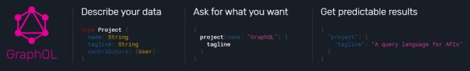 """""""Un lenguaje de consultas para tus API's"""""""