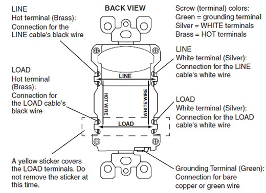 afci install diagram diagrams 500430 leviton combination switch wiring diagram have leviton combination switch wiring diagram at soozxer.org
