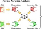 graphical abstract of the Normal Variation Analysis