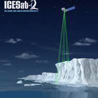 picture of ICESat-2 with Atlas