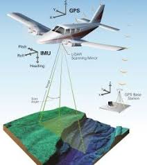 Graphic of Plane Flying Multispectral Lidar