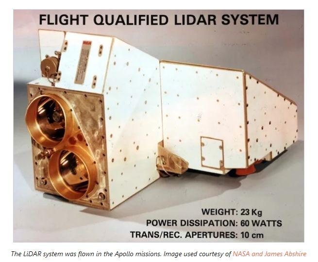 image of NASA and Lidar - 50 Years of Succcess