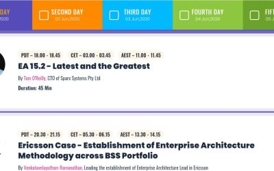 Virtual Conference: Enterprise Architect Global Summit – 2020 (June 1-5)