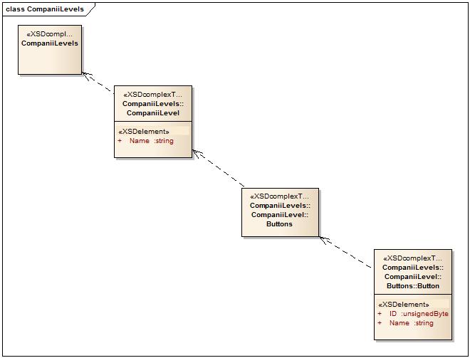 Step3Dependencies