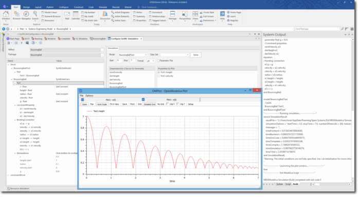 SysML Simulation mit OpenModelica