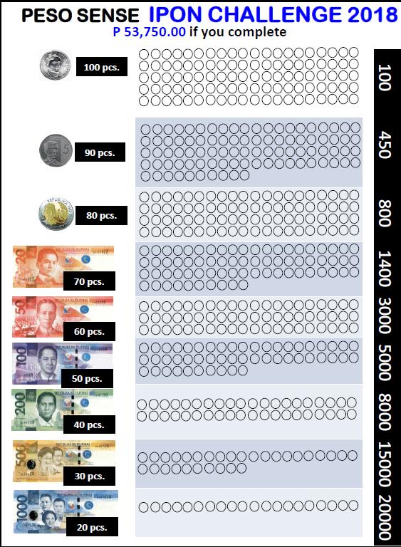 Peso Sense 2018 Challenge Template