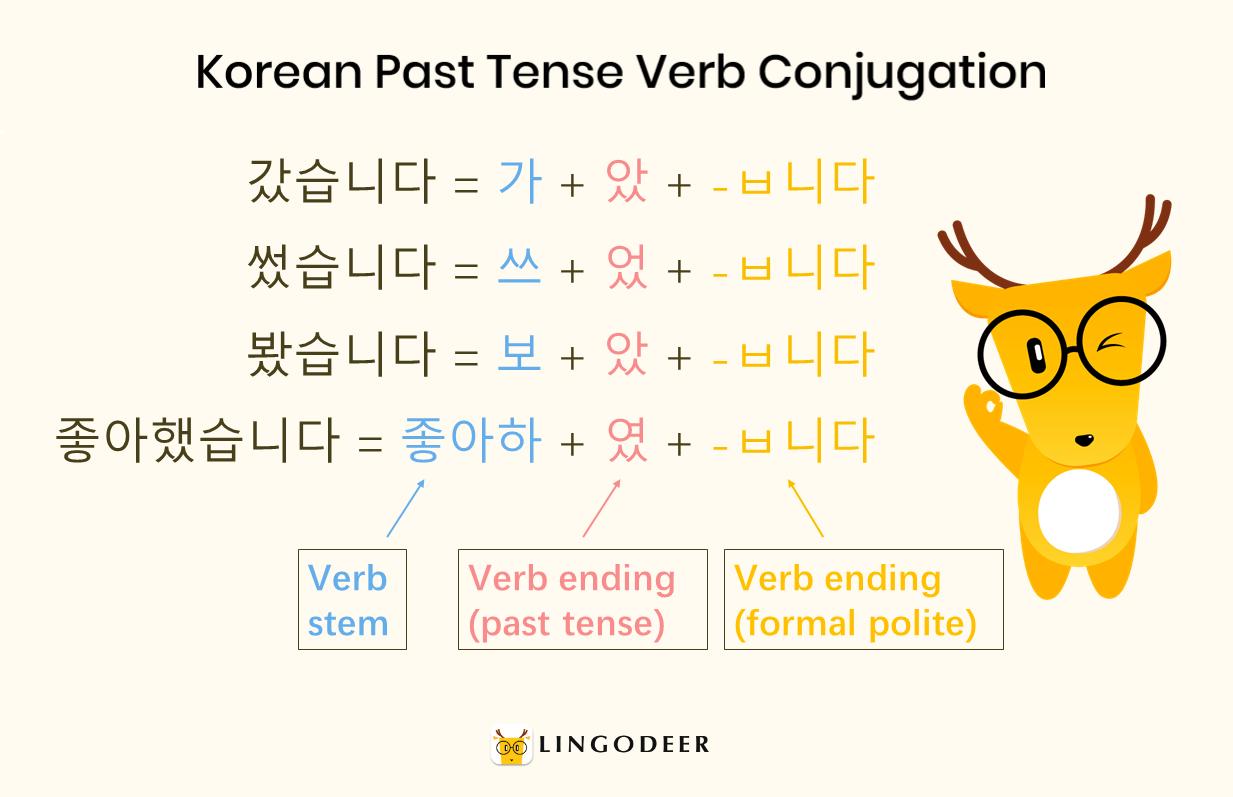 Korean past tense verb conjugation