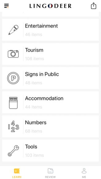Travel Phrasebook course