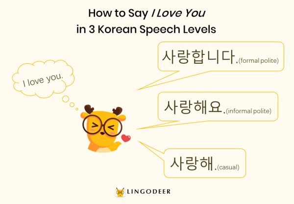 how to say i love you in korean: i love you in 3 korean speech levels