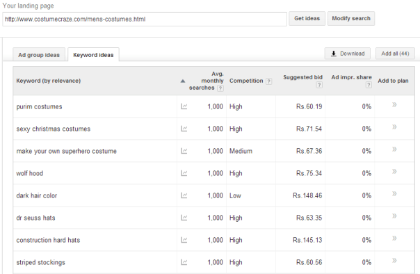 Google Keyword Planner - Niche site ideas
