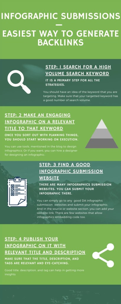 Infographic Submissions