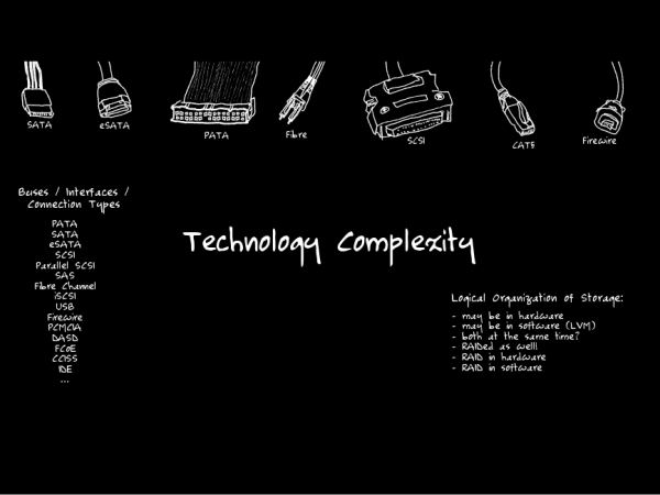 05-technoloy-complexity