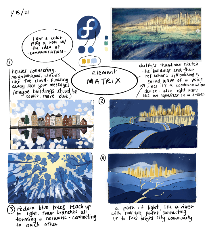 4 thumbnail sketches... one of connected houses in the clouds, one with a glowing sound wave city, one with trees reaching to light and networking, another with a path of light leading to a glowing city