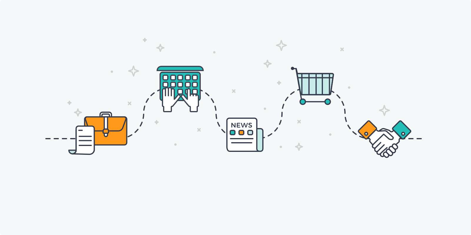 The End Of The Ecommerce Thank You Page