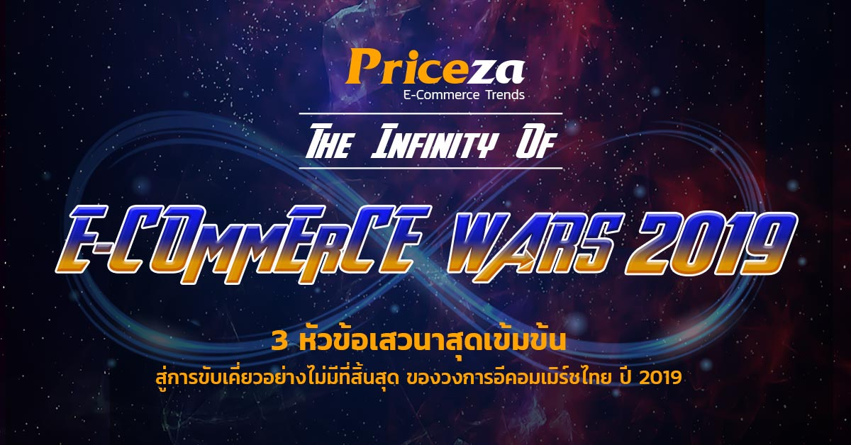 Priceza e-commerce2019