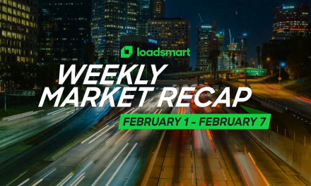 Weekly Market Recap: Feb 1 – Feb  7