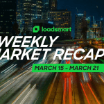 Weekly Market Recap: March 8 – March 14