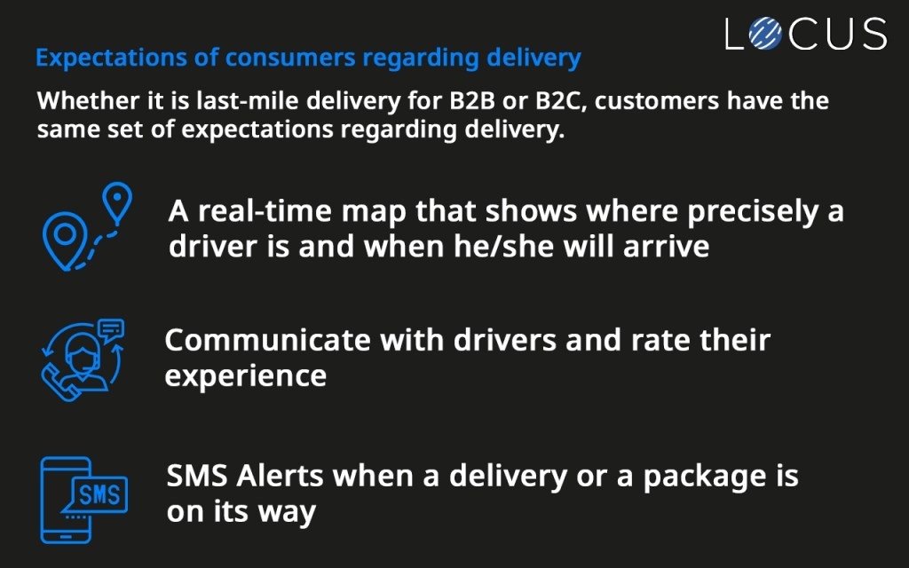 Expectations of consumers regarding delivery