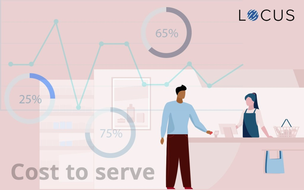 Cost to Serve Analysis