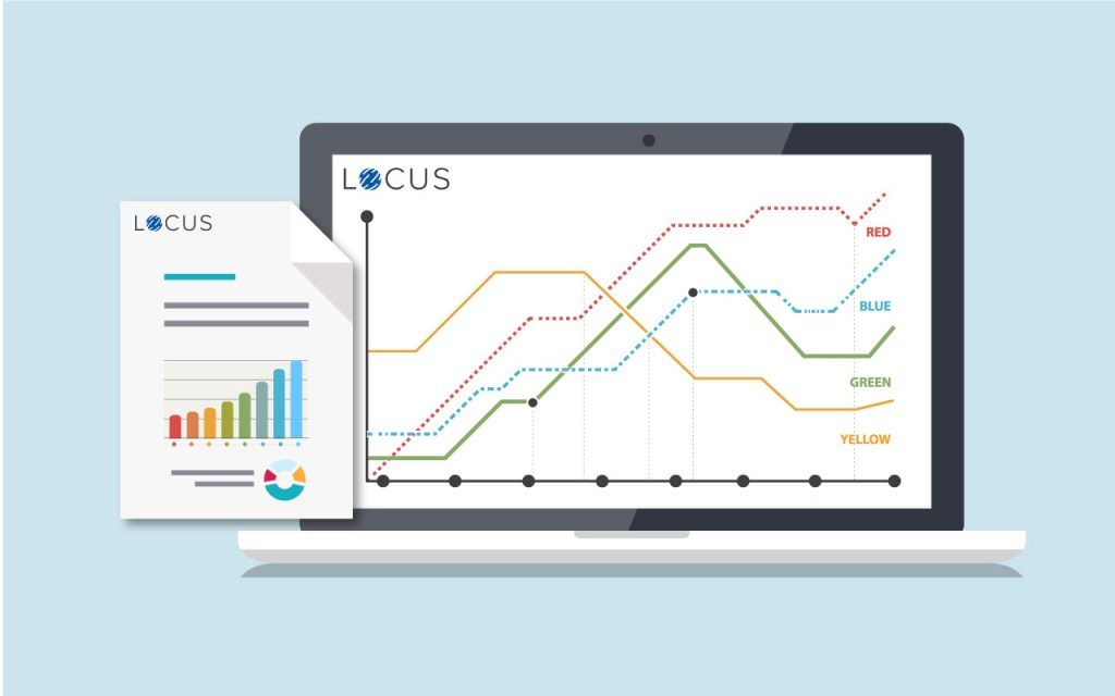 Custom Insights now available on Locus Dashboard