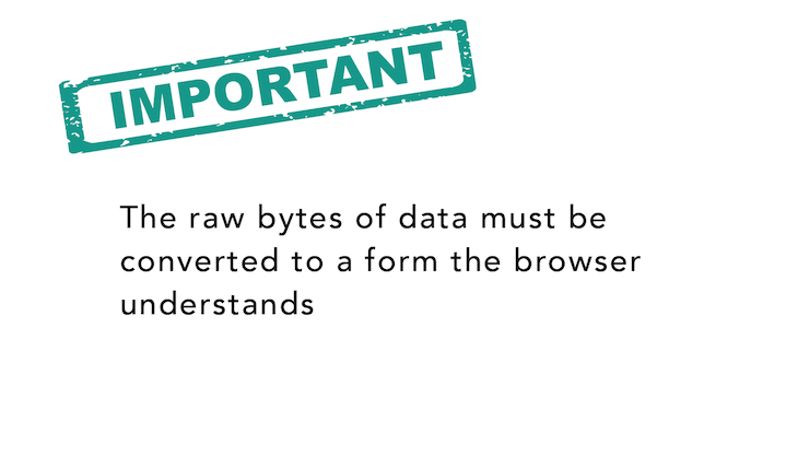 Data Must Be Converted To Be Understood