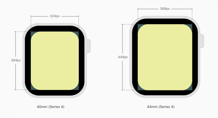 Apple Watch Viewport Dimensions
