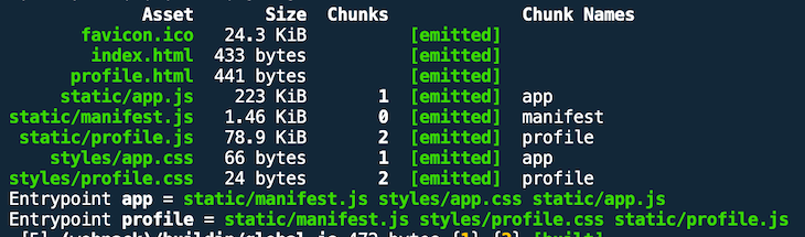 Production Build With The RuntimeChunk Optimization