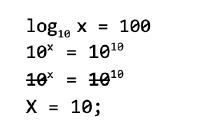 An illustrated example of the exponents involved in calculating logs.