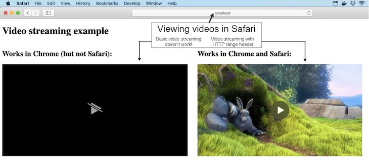 Video Streaming Example in Safari