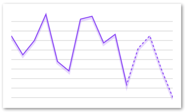 A Line Graph from React Native SVG
