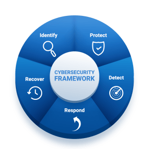 cyber-security-14