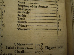 Bill of Mortality - ©Dial_m - licenza CC BY-NC-SA