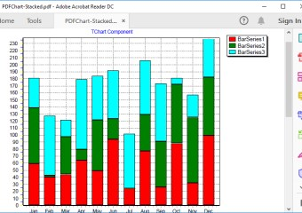 HotPDF Chart Sample