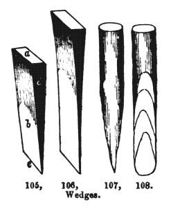 wedges_1859