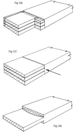 Figs126-128