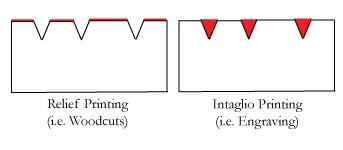 Relief-vs-Intaglio-e1312673068492.jpg