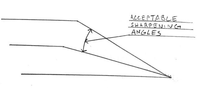 bevel_angles_IMG_8584