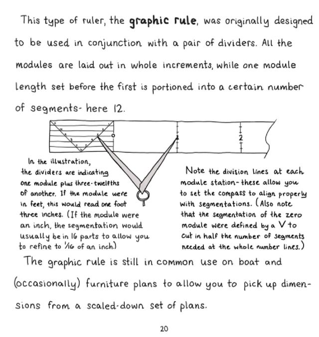 Graphic Rule
