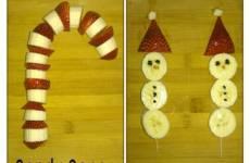 recipe festive fruits