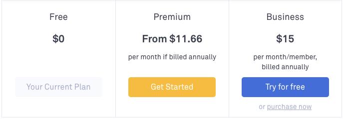 Grammarly Pricing Chart